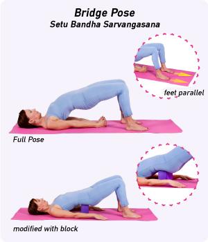 chakra y yoga postura del puente