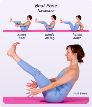 How To Do Boat Pose In Yoga Yogaoutlet Com