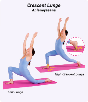 Image result for anjaneyasana